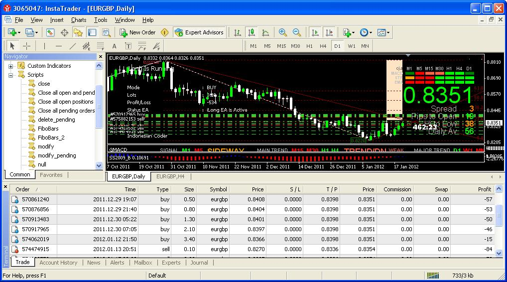 Belajar trading forex online calculating lot size forex